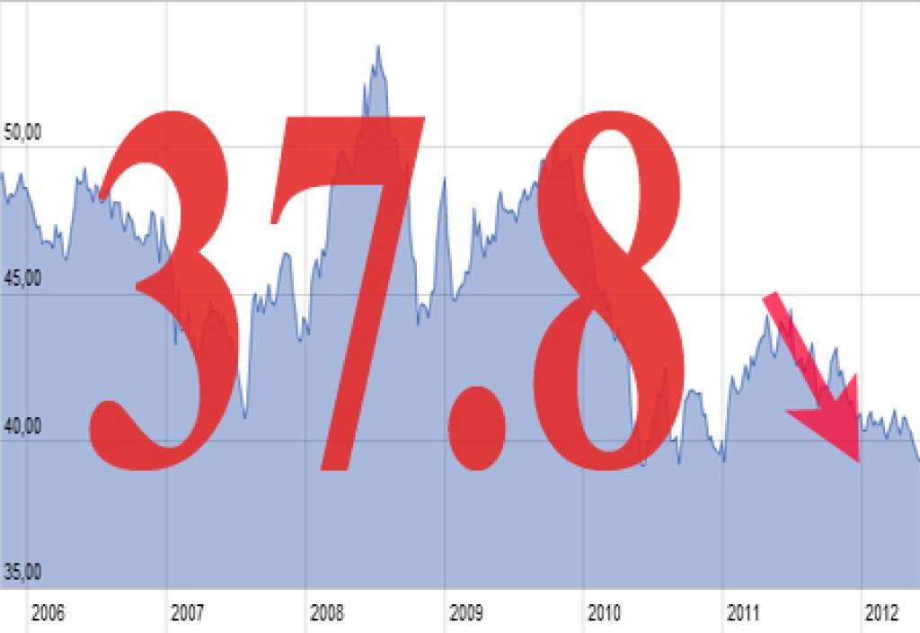 l'euro chute à 37,8 bath :: par samui passion